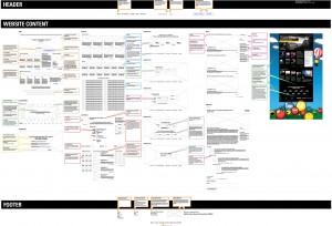 DiGRA website documentation A0