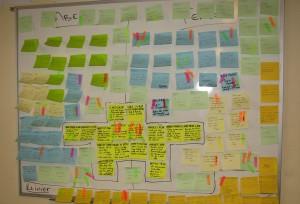 Stoomreizen brainstorm session