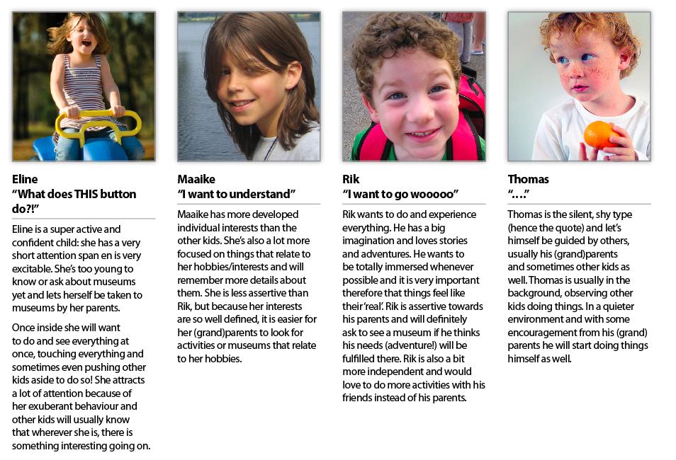 Stoomreizen kids descriptions